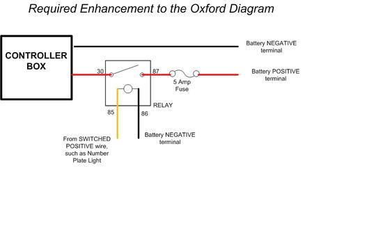 oxford_fix heated grips how to avoid the flat battery blues ulysses melbourne hot grips wiring diagram at edmiracle.co
